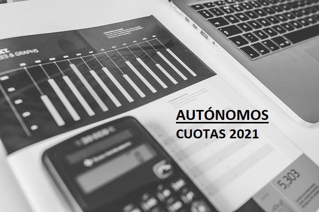 Autónomos-2021-cuotas