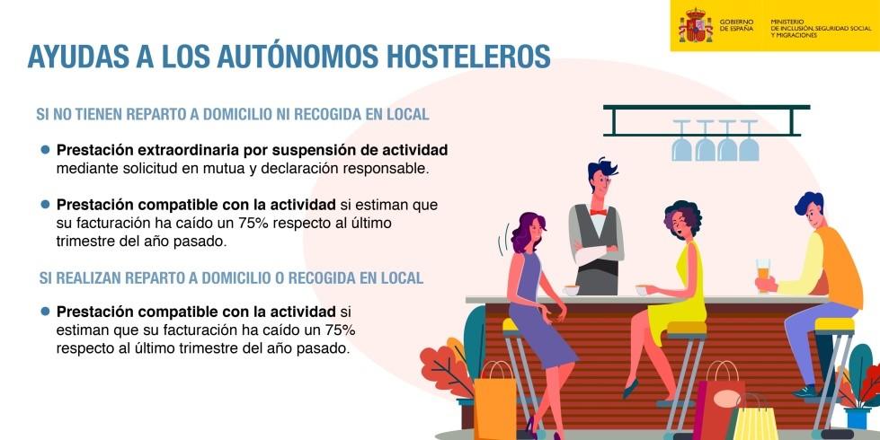 ayudaautonomos_hosteleros_covid19