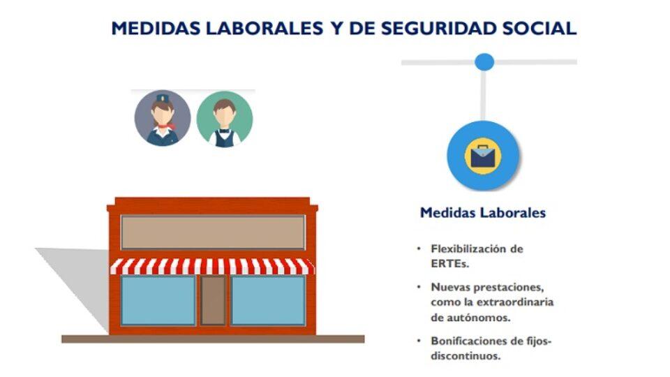 ayudas-laborales-y-seguridad social