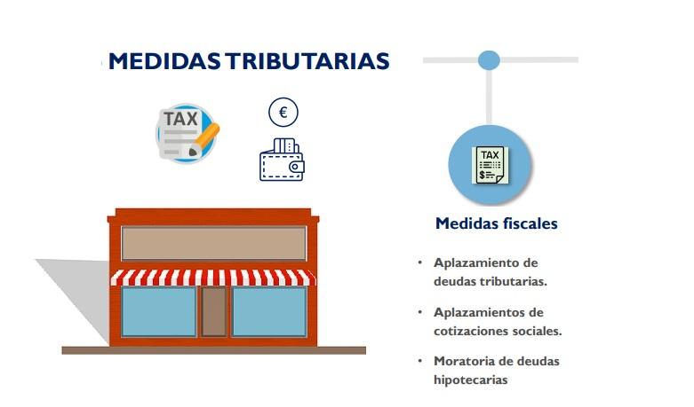 medidas-tributarias-hosteleria-y-turismo